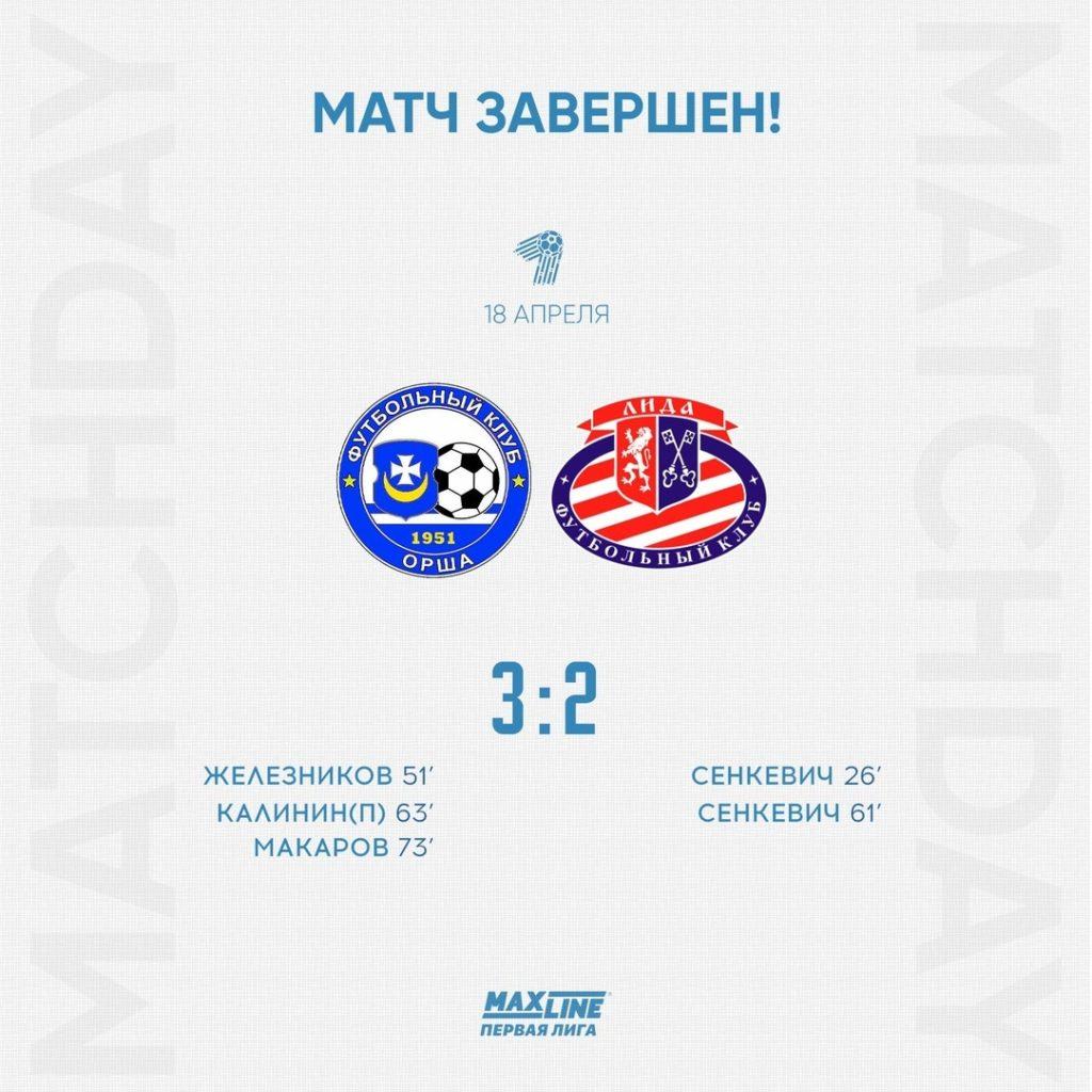 Футбольный клуб «Лида» провел стартовый матч чемпионата страны в первой лиге.